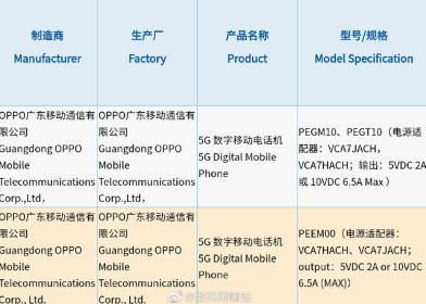OPPO Find X3 Pro国际版已通过了FCC认证